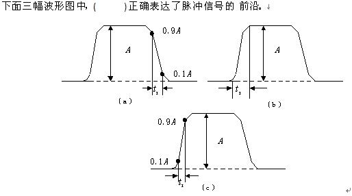 实现两个一位二进制数相加的电路叫全加器