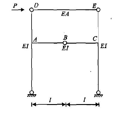 图98结构用位移法计算时,其基本未知量的数目为3个   a.错误  b.